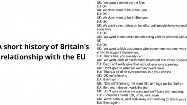 """Someone Writes A Funny """"Chat"""" Between United Kingdom And EU,"""